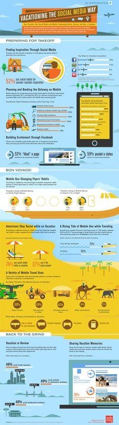 MDG Reklamcılığın araştırmasına göre tatile çıkan kişilerin: %52′si sosyal medyadan ilham alıyor. %29′u tatil planlamak için Facebook hesaplarını kullanıyor. %14′ü TripAdvisor kullanıyor. Ankete katılan kişilerin %25′i mobil cihazlarını uçak bileti fiyatlarını karşılaştırmada, havaalanı bilgisi araştırmada, çeşitli tatil yerleri için telefon numarası bulmada ve uçuş saatlerini kontrol etmede kullanıyorlar. Tatile çıkan kişilerin hemen hemen yarısı, planlarını Facebook'ta paylaşıyor.