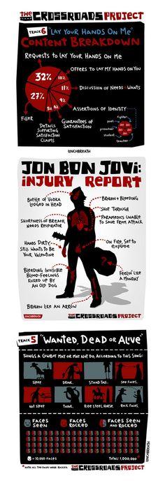 Bon Jovi infograph