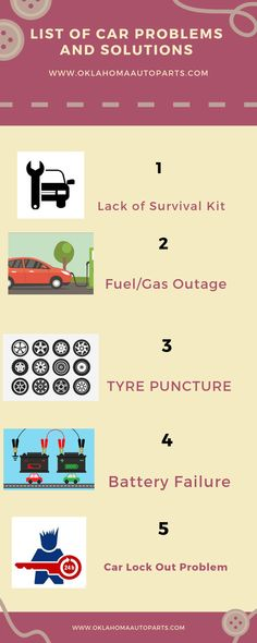 List of Car Problems with solutions (12 Most Common Issues) - AutoParts