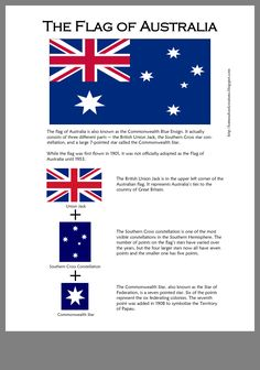 Lesson plans, resources, and ideas for countries in Australia and Oceana. Great explanation of the flag. Australia School, Australia Funny, Cairns Australia, Australia Travel, Australia Day Celebrations, Australia Crafts, Australia Country, Australia Living, Ideas