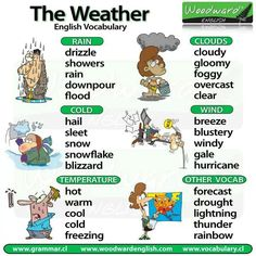 weather vocabulary for kids ~ weather vocabulary . weather vocabulary for kids English Fun, English Idioms, English Phrases, Learn English Words, English Writing, English Study, English Lessons, Read In English, English Grammar
