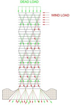 small scale diagrid structures - Google Search