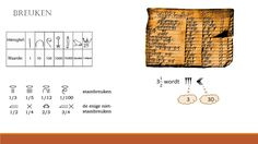 Geschiedenis van getallen