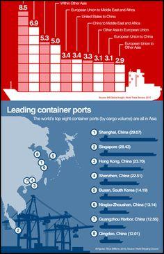 ICTSI Invests $500 Million in New Australia Container Terminal