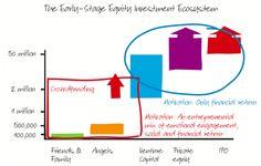 Rol van crowdfunding in financiële sector