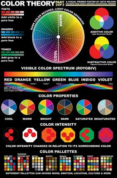 How To Produce Elementary School Much More Enjoyment Color Theory Therapy Serafini Amelia Inkfumes: Poster Designs: Color, Design, Typography Theory Color Mixing Guide, Color Mixing Chart, Color Wheel Design, Additive Color, Different Types Of Colours, Subtractive Color, Hue Color, Poster Colour, Color Psychology