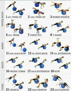 exercices swiss ball You are in the right place about Cardio Workout Gym plan Here we offer you the Fitness Workouts, Yoga Fitness, At Home Workouts, Fitness Ball Exercises, Yoga Ball Workouts, Exercise Ball Routine, Workout Ball, Swiss Ball Exercises, Stability Ball Exercises