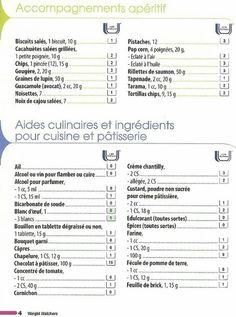 Aide culinaire pour cuisine & pâtisserie... ...