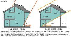 イメージ 3 Design Theory, Outdoor Life, Travel Style, Home Art, Lighting Design, House Plans, Bedroom Decor, Floor Plans, Layout