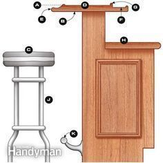 Every dad deserves his own bar! To build a bar, use these standard parts and dimensions.familyhandyma& Source by The post DIY Bar: How to Build a Homemade Bar appeared first on Emily Home Decor. Wood Bar Top, Wooden Bar, Basement Bar Designs, Basement Bars, Basement Ideas, Basement Decorating, Basement Kitchen, Home Bar Designs, Basement Ceilings