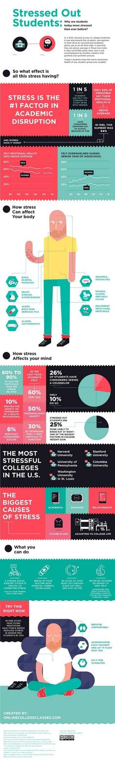 Stressed Out Students infographic