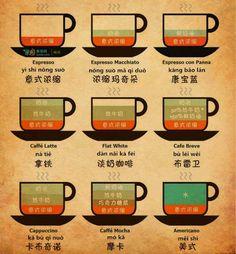 Chinese coffee vocabulary