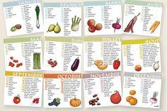 les fruits et légumes de saison.