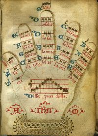 the Guidonian hand - University of Pennsylvania, Rare Book and Manuscript Library, MS Codex 1248