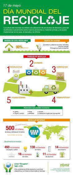Día mundial de reciclaje 17 de mayo   #Reciclaje - #DIY – Recycling ecoagricultor.com