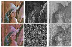 https://electronicsforu.com/videos-slideshows/digital-image-processing