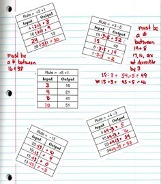 Great interactive notebook ideas for Gr. 6 math concepts (prime factors, factors, divisibility rules, prime numbers etc)