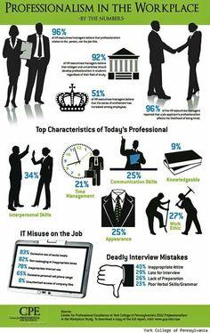 Workplace professionalism via www.Facebook.com/CareerBliss