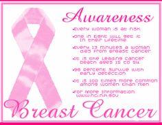 Magickal Graphics - Breast Cancer Awareness Comments & Graphics