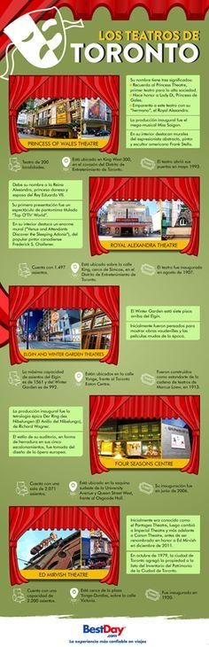 Cuando estés en #Toronto disfrutando de los fascinantes tours por la ciudad conociendo sus calles, su gente, su restaurantes (con exquisita oferta gastronómica) y cada rincón de este destino; también podrás ver la cantidad de teatros que ofrece este lugar. Esta infografía te orientará sobre a dónde ir si quieres presenciar una obra de #Broadway, ballet, o inclusive una buena ópera. #Toronto, #BestDay, #OjaláestuvierasAquí