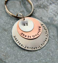Anniversary Keychain - Husband gift- husband and wife gift ...