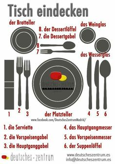 Trend Setter - The Flying Squirrel - Food & Drink - German Language Learning, Learn German, Better Life, Good To Know, Life Hacks, Food Porn, Good Food, Food And Drink, Cooking