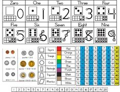 English and Spanish Math Resource Page Touch point math Preschool Math, Math Classroom, Kindergarten Math, Classroom Ideas, Math 2, Classroom Freebies, Spanish Classroom, Free Math, Preschool Ideas