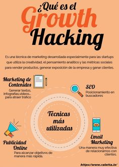 Qué Es el Growth Hacking via JugoSocial Marketing En Internet, Marketing Online, Inbound Marketing, Business Marketing, Marketing And Advertising, Social Media Marketing, Affiliate Marketing, Marketing Logo, Marketing Quotes