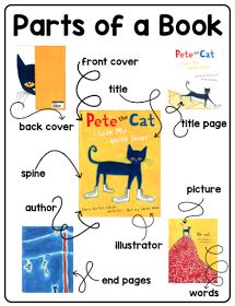 Parts of a Book Anchor Chart by Jonelle Bell A Place Called Kindergarten Kindergarten Library Lessons, Library Lesson Plans, Kindergarten Anchor Charts, Library Skills, Library Activities, Reading Anchor Charts, Kindergarten Lesson Plans, Elementary Library, Reading Lessons