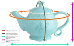 Image result for how to measure a teapot for a tea cozy