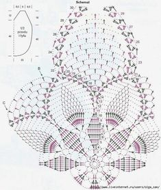 Fabulous Crochet a Little Black Crochet Dress Ideas. Georgeous Crochet a Little Black Crochet Dress Ideas. Crochet Table Runner Pattern, Crochet Doily Diagram, Crochet Motifs, Crochet Doilies, Art Au Crochet, Crochet Home, Easy Crochet, Crochet Collar, Crochet Jacket