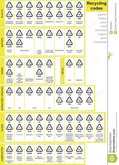 Recycling Codes Stock Photo - Image: 54625052