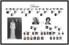 Genealogy ideas #familytree #ancestry #familyphotos