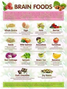 Brain Foods - good for you while you are studying for the GRE, in grad school, and beyond.