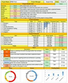 Weekly Status Report Format Excel Free Download