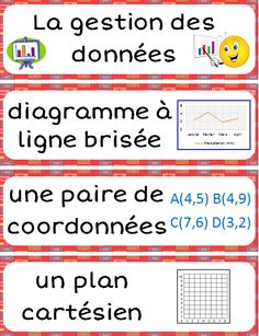This file includes 21 French Math wall words for the unit Data Management/Graphing and 3 blank cards. Great visual aid for students of all ages. The pictures beside each word help students remember what the meaning of that word is.