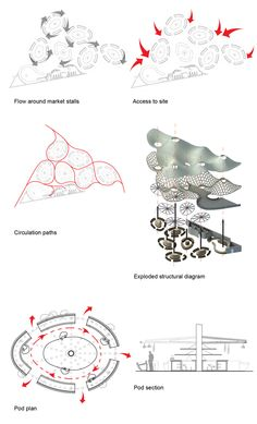 Architectural Design Art – All about Architectural Design Typology Architecture, Concept Models Architecture, Cultural Architecture, Architecture Details, Urban Design Concept, Urban Design Diagram, Casablanca, Public Space Design, Site Analysis