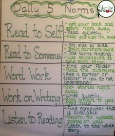 Education to the Core: Daily 5 Norms Anchor Chart.