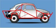 VW Volkswagen Bug, Baja, Bus, Sandrail and Thing -:- VW Volkswagen & Baja Bug General Discussion -:- Rollcages for the tall Vw Dune Buggy, Vw Baja Bug, Kdf Wagen, Sand Rail, Beach Buggy, Roll Cage, Vw Cars, Vw Volkswagen, Vw Beetles