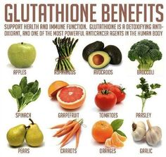 Glutathione rich foods are a way to maintain the glutathione level in your body. But it is seen that even Glutathione rich foods can not provide you adequate amount of glutathione that body can absorb. Your body need oral support for saving body from glutathione deficiency.