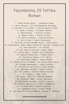 Do you know serial novels? I list them.
