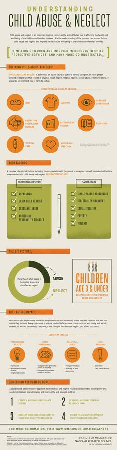 A Must Read Infographic: Understanding Child Abuse & Neglect  by the Institute of Medicine