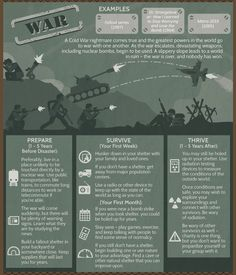 How To Prepare for a Nuclear War Fallout, Survive it, and Flourish After [Infographic]