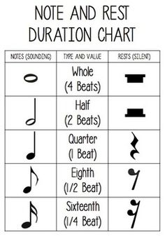 Free Note and Rest Duration Chart by Music with Sara Bibee Music Chords, Music Sing, Recorder Music, Music Guitar, Piano Music, Easy Piano Sheet Music, Ukulele, Music Theory Lessons, Music Lessons For Kids