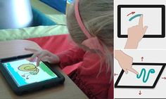 The University of Strathclyde used iPad games to diagnose autism  with 93%…