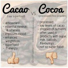 Benefits of Cacao versus Cocoa. Who knew?