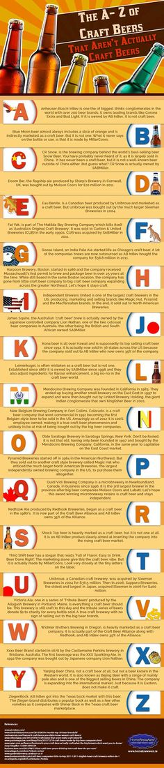 HomeBrewWest-Craft-Beer-IG-The A-Z of Craft Beers, That Aren't Actually Craft Beers