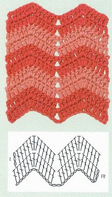 chevron ripple crochet afghan ::: The Constant Gatherer