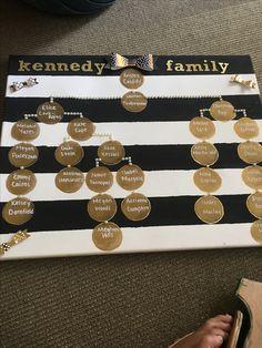 Sorority Family Tree