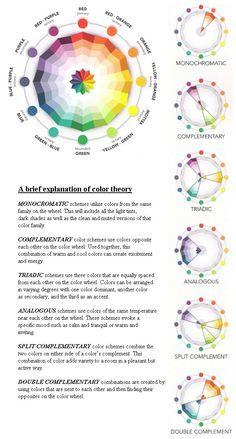 Teoría sobre el esclarecimiento del color. #arte #visual y plástica #educación…
